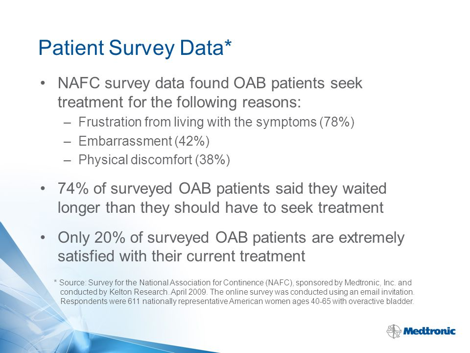 Patient Survey Data* NAFC survey data found OAB patients seek treatment for the following reasons: –Frustration from living with the symptoms (78%) –E