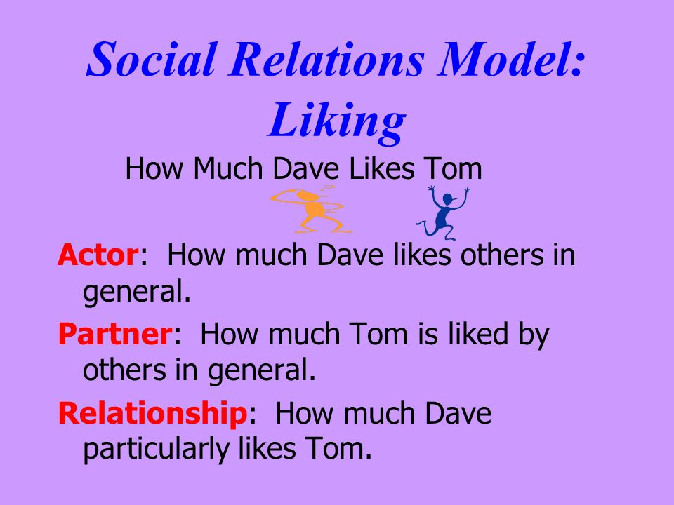 Social Relations Model: Liking How Much Dave Likes Tom Actor: How much Dave likes others in general. Partner: How much Tom is liked by others in gener