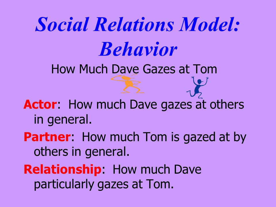 Social Relations Model: Behavior How Much Dave Gazes at Tom Actor: How much Dave gazes at others in general. Partner: How much Tom is gazed at by othe