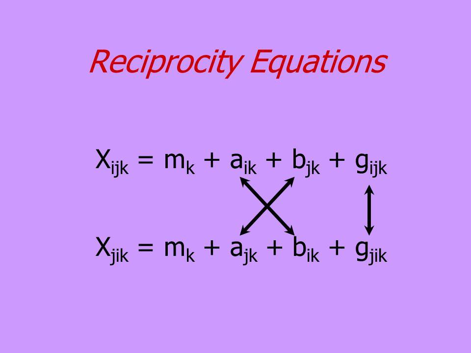Reciprocity Equations X ijk = m k + a ik + b jk + g ijk X jik = m k + a jk + b ik + g jik