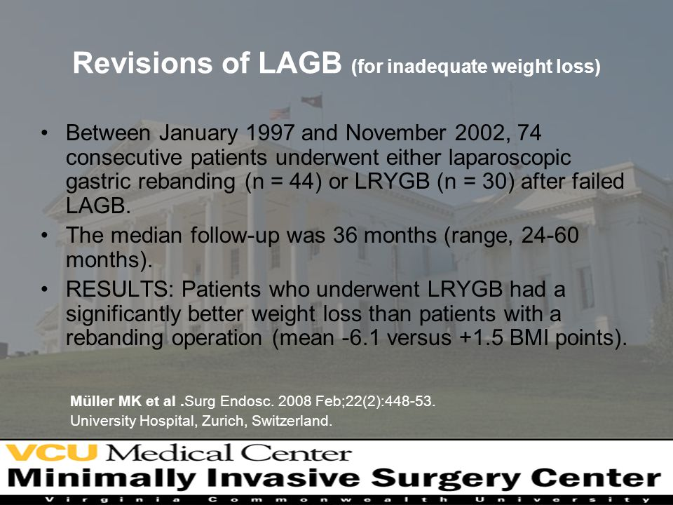 Revisions of LAGB (for inadequate weight loss) Between January 1997 and November 2002, 74 consecutive patients underwent either laparoscopic gastric rebanding (n = 44) or LRYGB (n = 30) after failed LAGB.