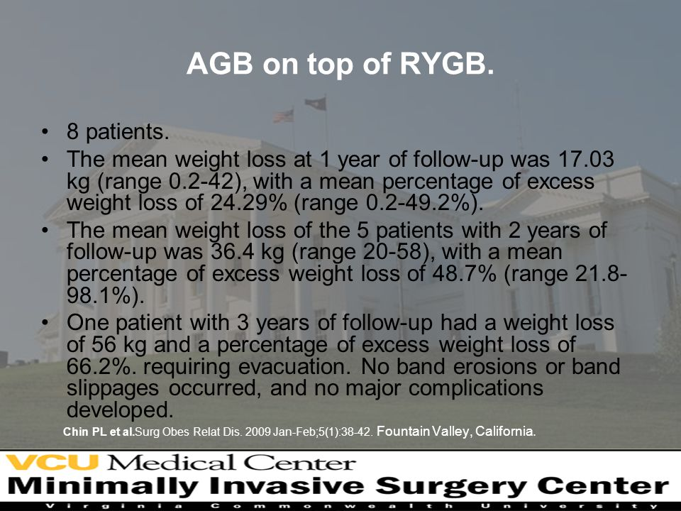 AGB on top of RYGB.8 patients.