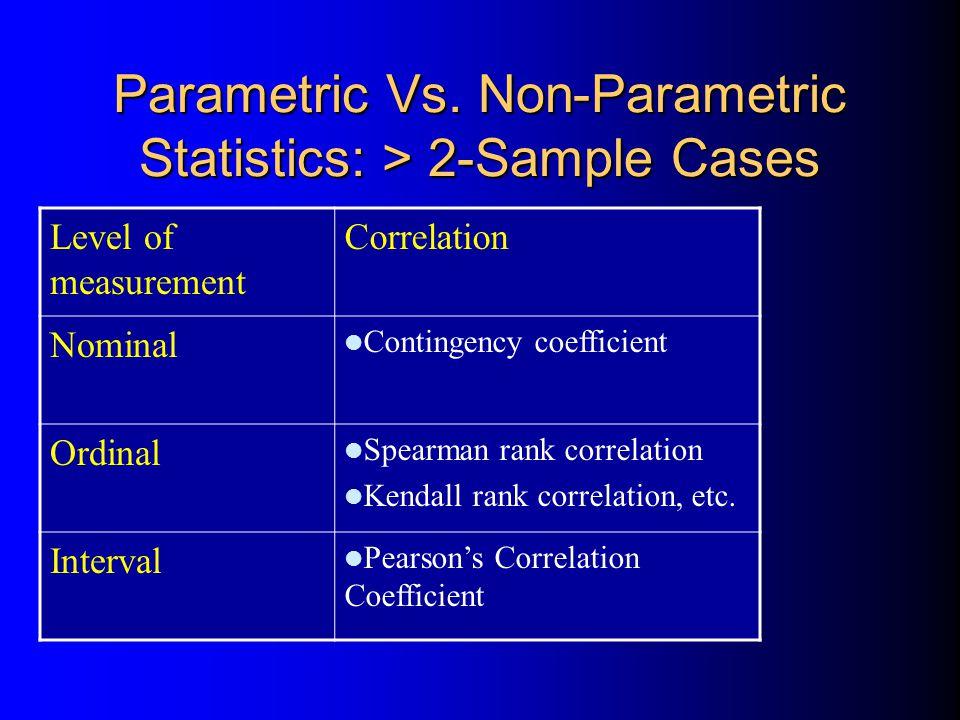 Parametric Vs.