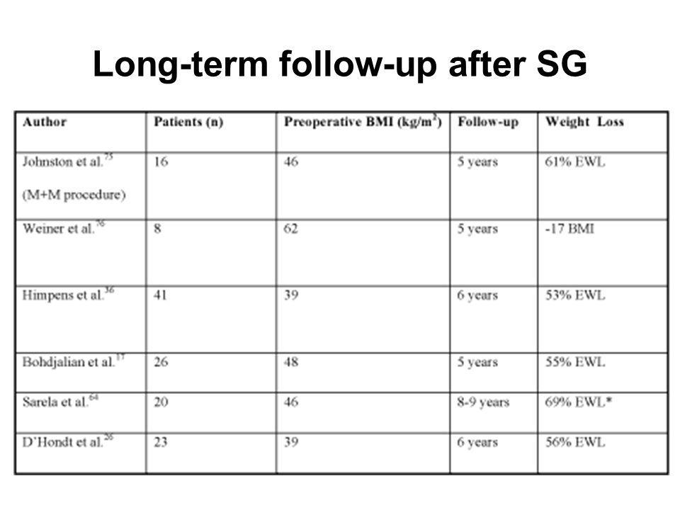 Long-term follow-up after SG
