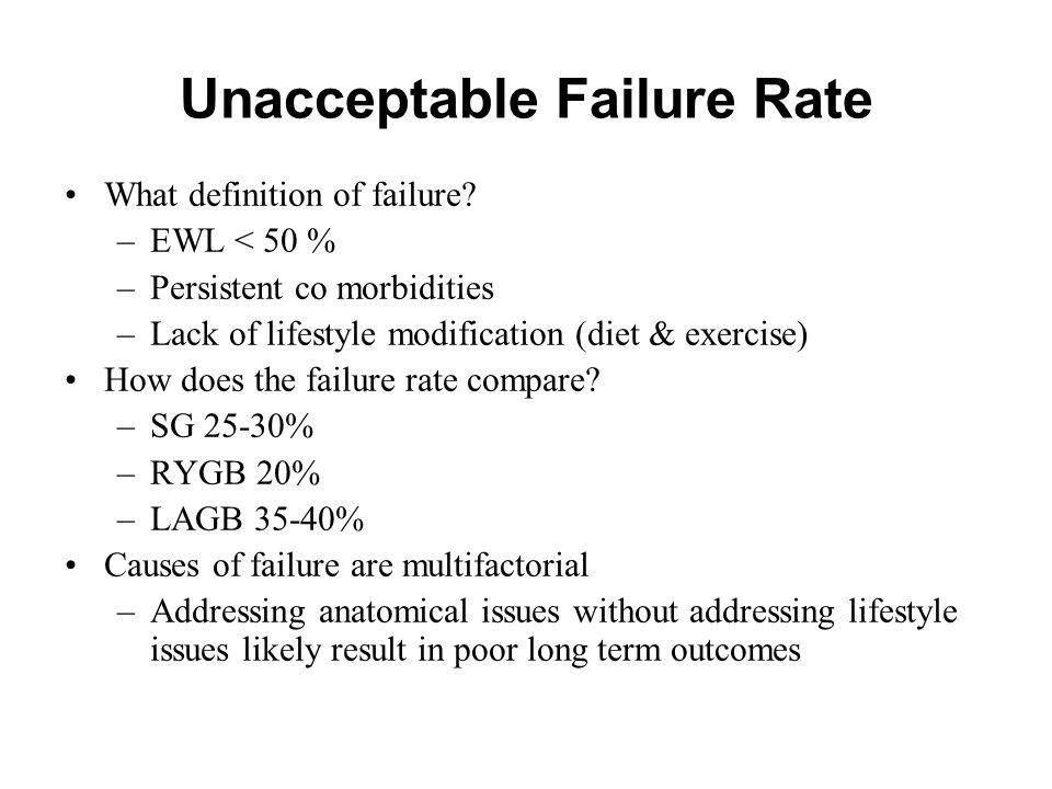 Unacceptable Failure Rate What definition of failure? –EWL < 50 % –Persistent co morbidities –Lack of lifestyle modification (diet & exercise) How doe