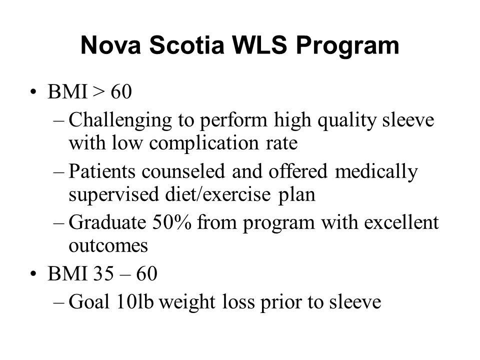 Nova Scotia WLS Program BMI > 60 –Challenging to perform high quality sleeve with low complication rate –Patients counseled and offered medically supe