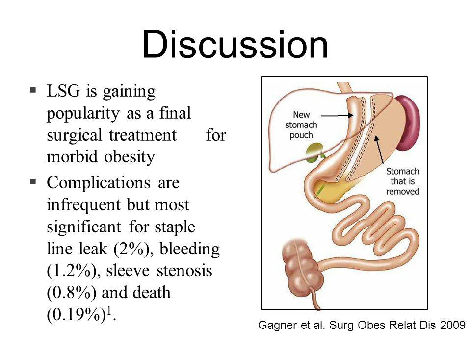 Discussion  LSG is gaining popularity as a final surgical treatment for morbid obesity  Complications are infrequent but most significant for staple