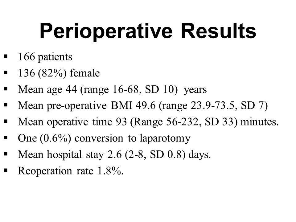 Perioperative Results  166 patients  136 (82%) female  Mean age 44 (range 16-68, SD 10) years  Mean pre-operative BMI 49.6 (range 23.9-73.5, SD 7)