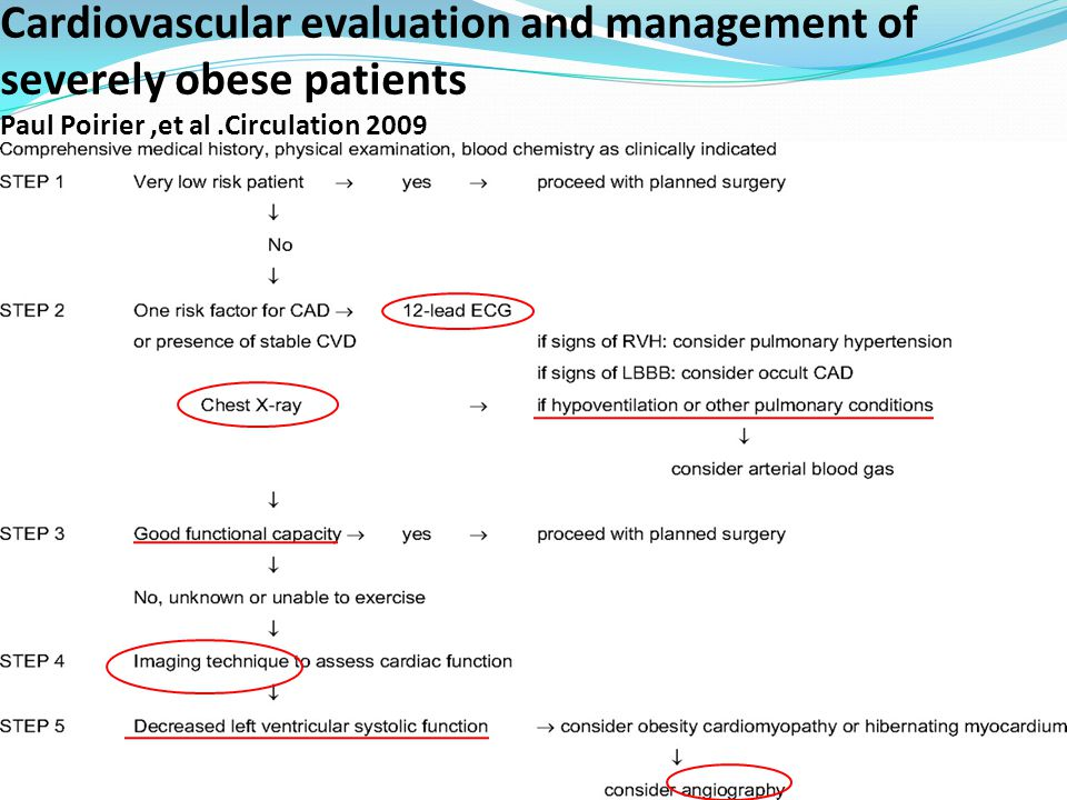 Cardiovascular evaluation and management of severely obese patients Paul Poirier,et al.Circulation 2009
