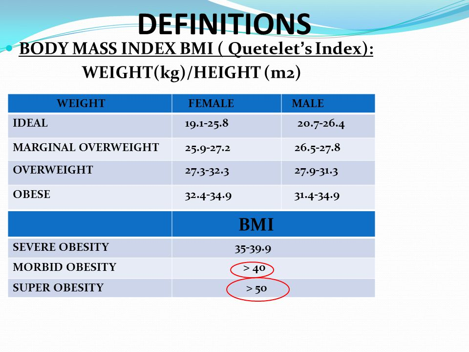 DEFINITIONS BODY MASS INDEX BMI ( Quetelet's Index): WEIGHT(kg)/HEIGHT (m2) BMI SEVERE OBESITY 35-39.9 MORBID OBESITY > 40 SUPER OBESITY > 50 WEIGHT FEMALE MALE IDEAL 19.1-25.8 20.7-26.4 MARGINAL OVERWEIGHT 25.9-27.2 26.5-27.8 OVERWEIGHT 27.3-32.3 27.9-31.3 OBESE 32.4-34.9 31.4-34.9