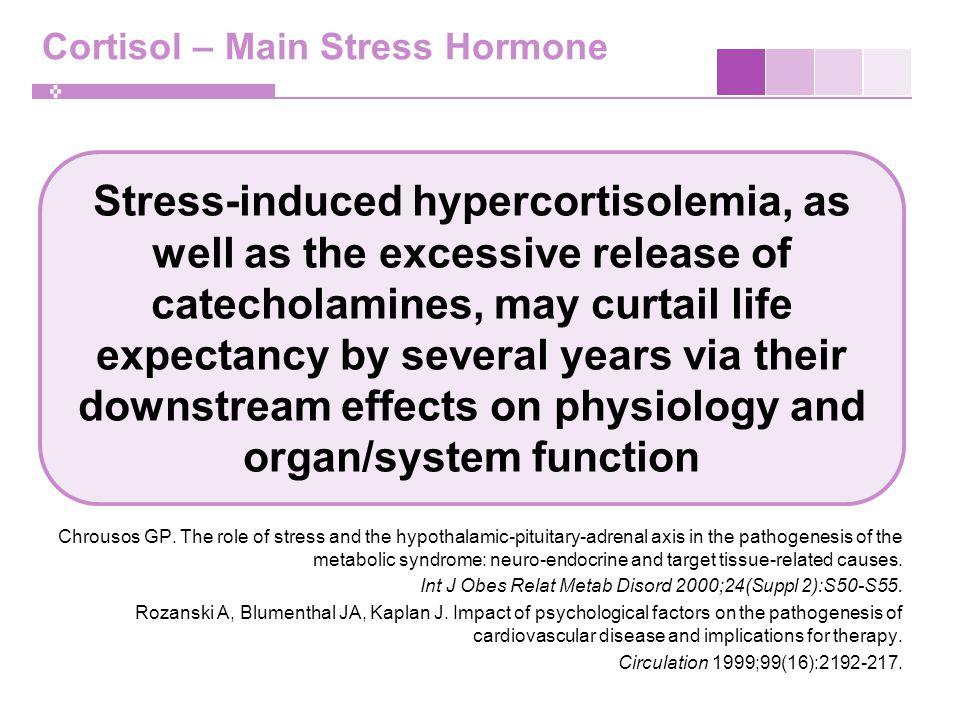 Cortisol – Main Stress Hormone Chrousos GP.