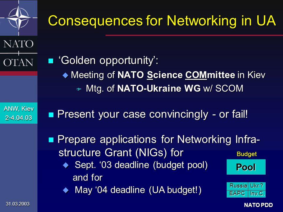 ANW, Kiev 2-4.04.03 31.03.2003 NATO PDD n 'Golden opportunity': u Meeting of NATO Science COMmittee in Kiev F Mtg. of NATO-Ukraine WG w/ SCOM Conseque