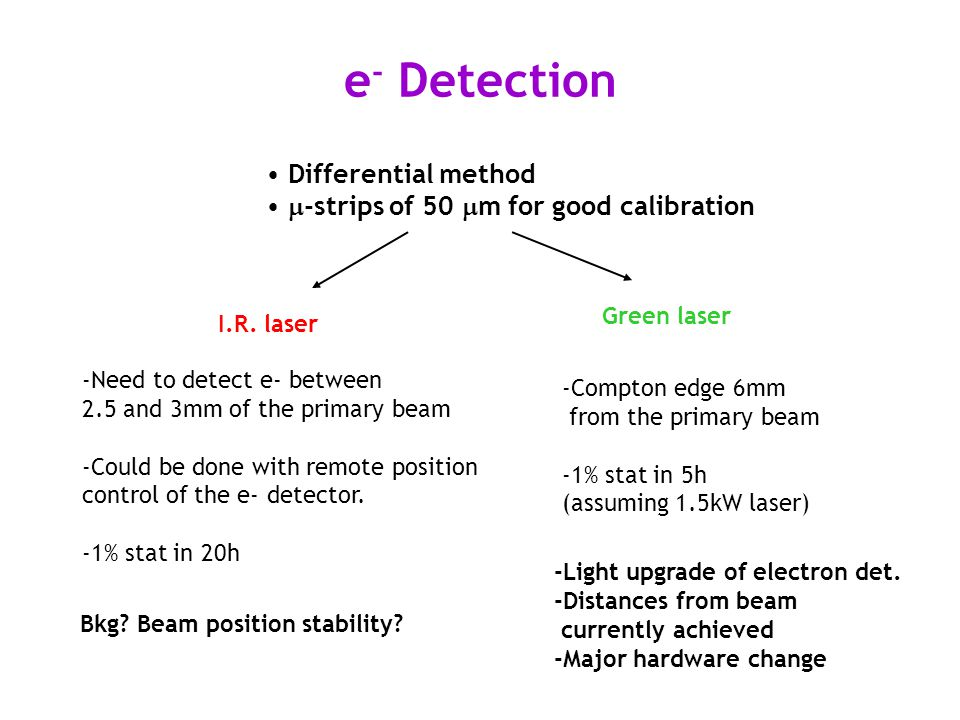 e - Detection Differential method  -strips of 50  m for good calibration I.R.