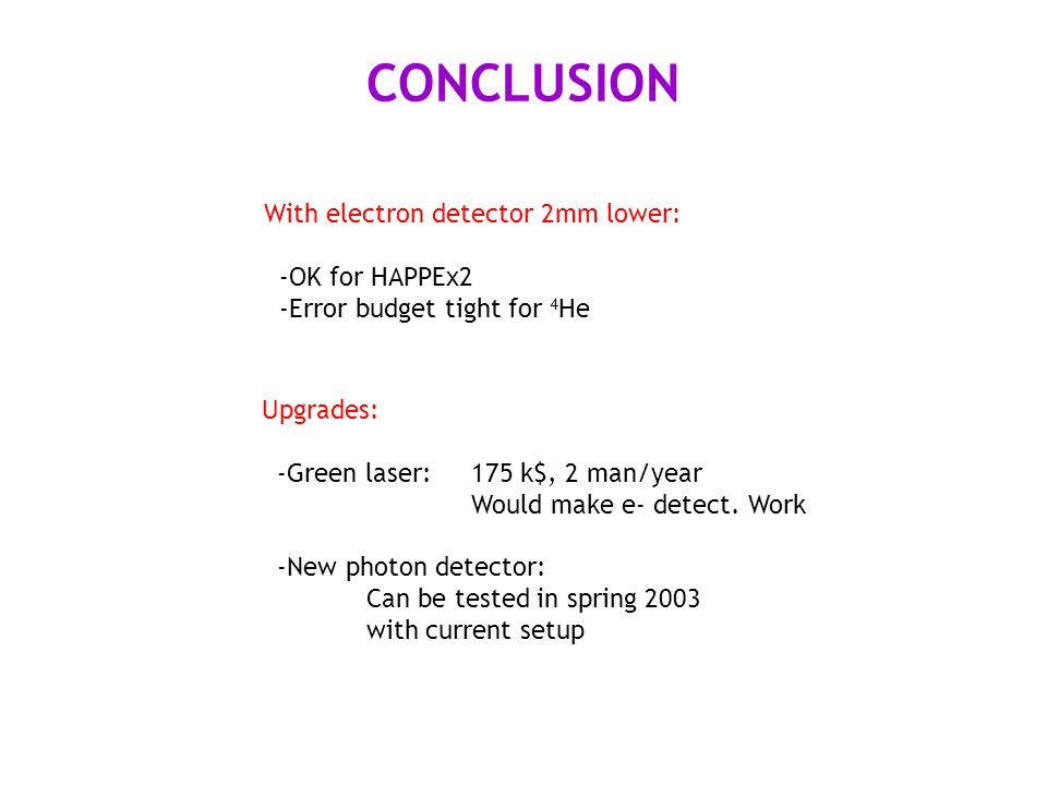 CONCLUSION With electron detector 2mm lower: -OK for HAPPEx2 -Error budget tight for 4 He Upgrades: -Green laser: 175 k$, 2 man/year Would make e- detect.