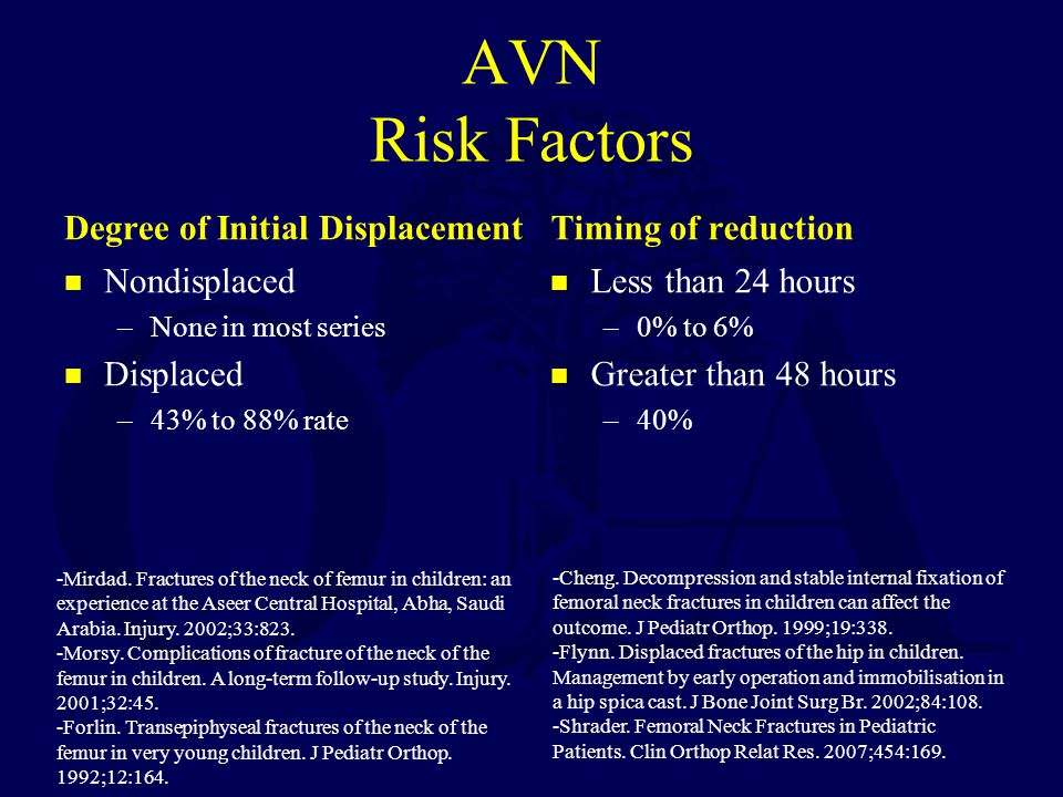 AVN Risk Factors Degree of Initial Displacement Nondisplaced –None in most series Displaced –43% to 88% rate Timing of reduction Less than 24 hours –0