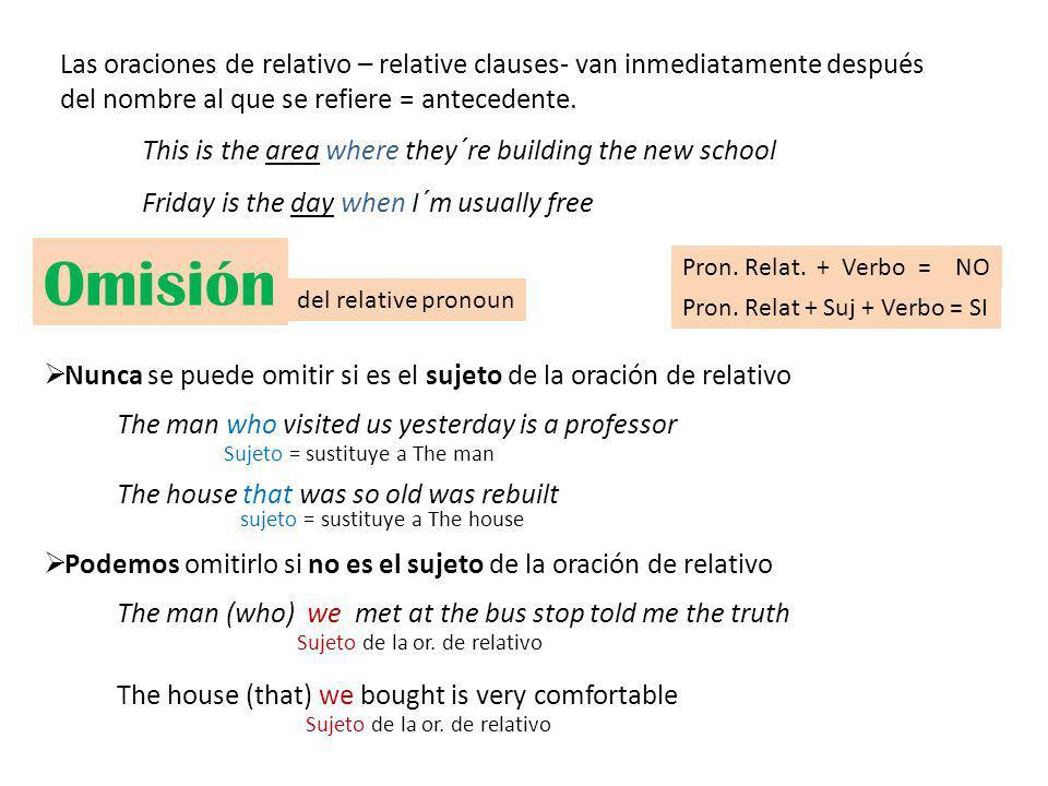 Las oraciones de relativo – relative clauses- van inmediatamente después del nombre al que se refiere = antecedente.