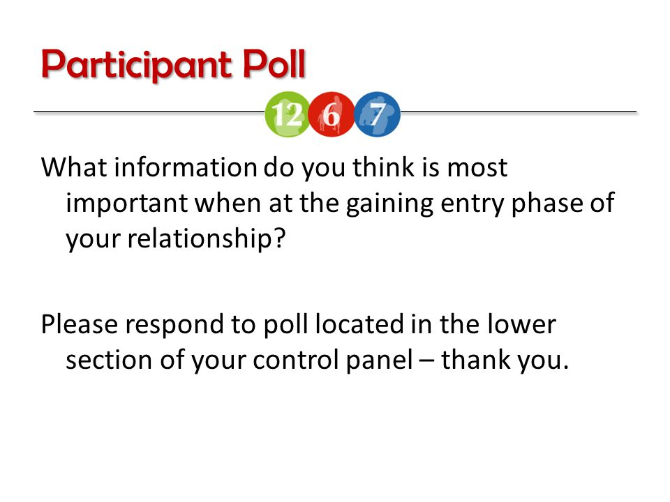 Participant Poll What information do you think is most important when at the gaining entry phase of your relationship.