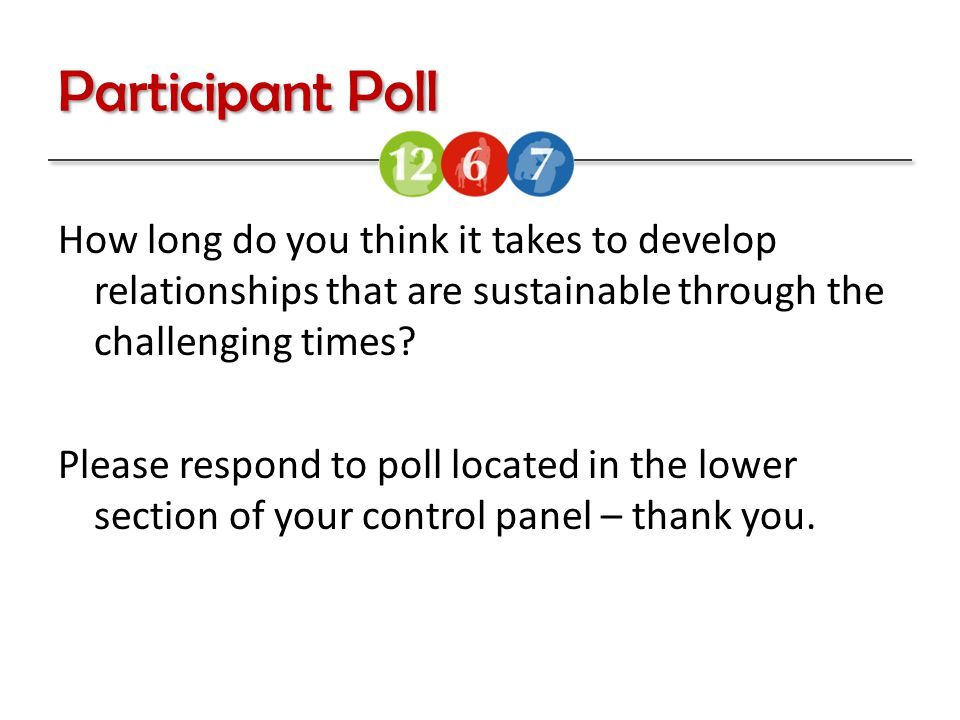 Participant Poll How long do you think it takes to develop relationships that are sustainable through the challenging times.