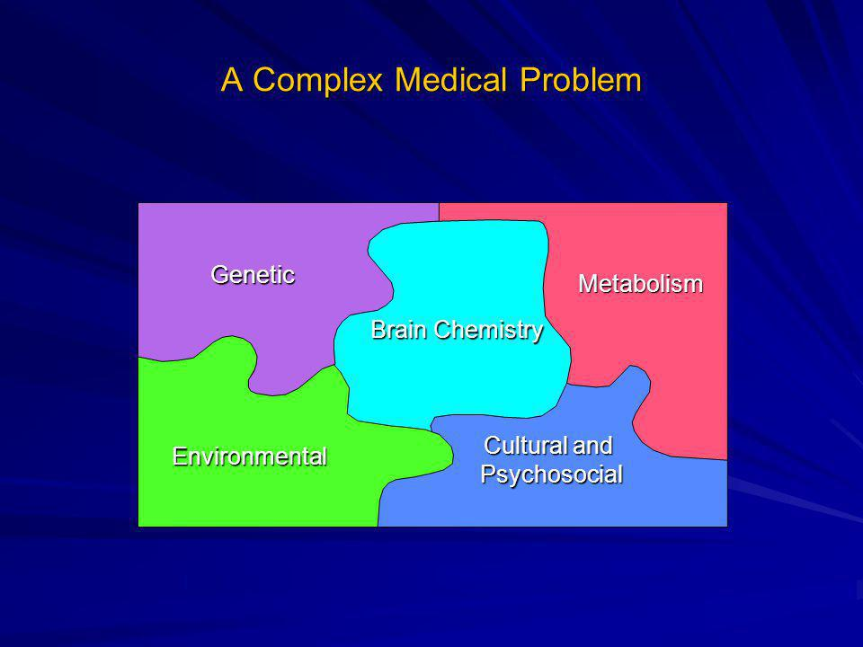 Genetic Brain Chemistry Metabolism Environmental Cultural and Psychosocial A Complex Medical Problem
