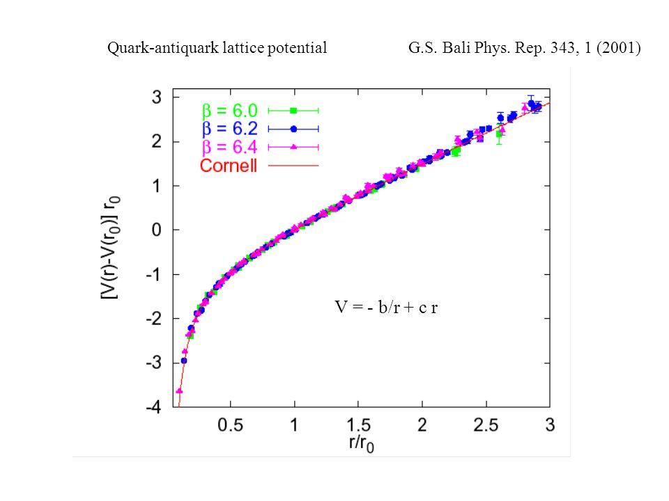 Quark-antiquark lattice potentialG.S. Bali Phys. Rep. 343, 1 (2001) V = - b/r + c r