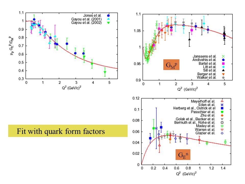 Fit with quark form factors GMpGMp GEnGEn
