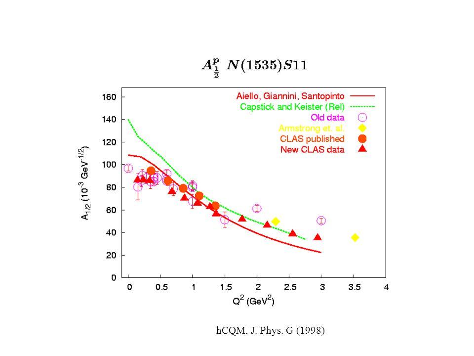 hCQM, J. Phys. G (1998)