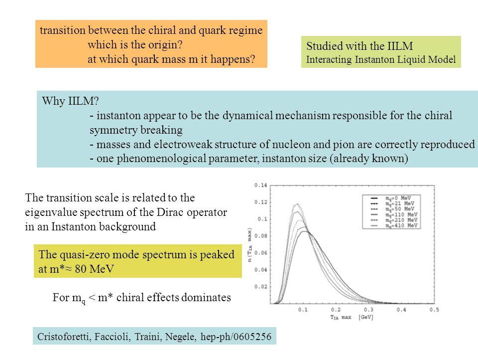 Cristoforetti, Faccioli, Traini, Negele, hep-ph/0605256 transition between the chiral and quark regime which is the origin.