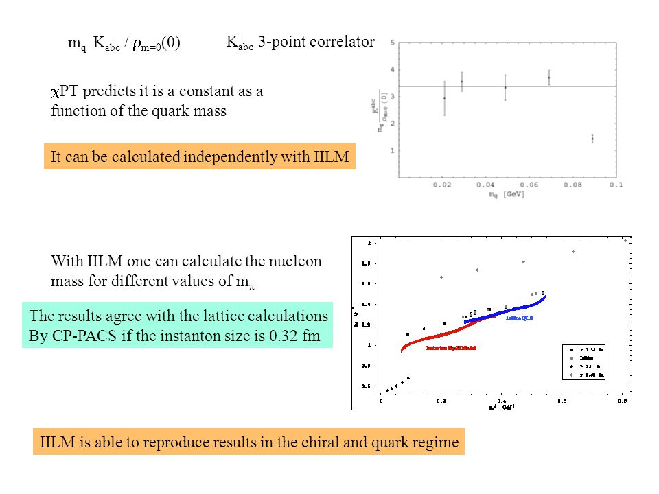  PT predicts it is a constant as a function of the quark mass It can be calculated independently with IILM m q K abc /  m=0 (0) K abc 3-point correlator With IILM one can calculate the nucleon mass for different values of m π The results agree with the lattice calculations By CP-PACS if the instanton size is 0.32 fm IILM is able to reproduce results in the chiral and quark regime