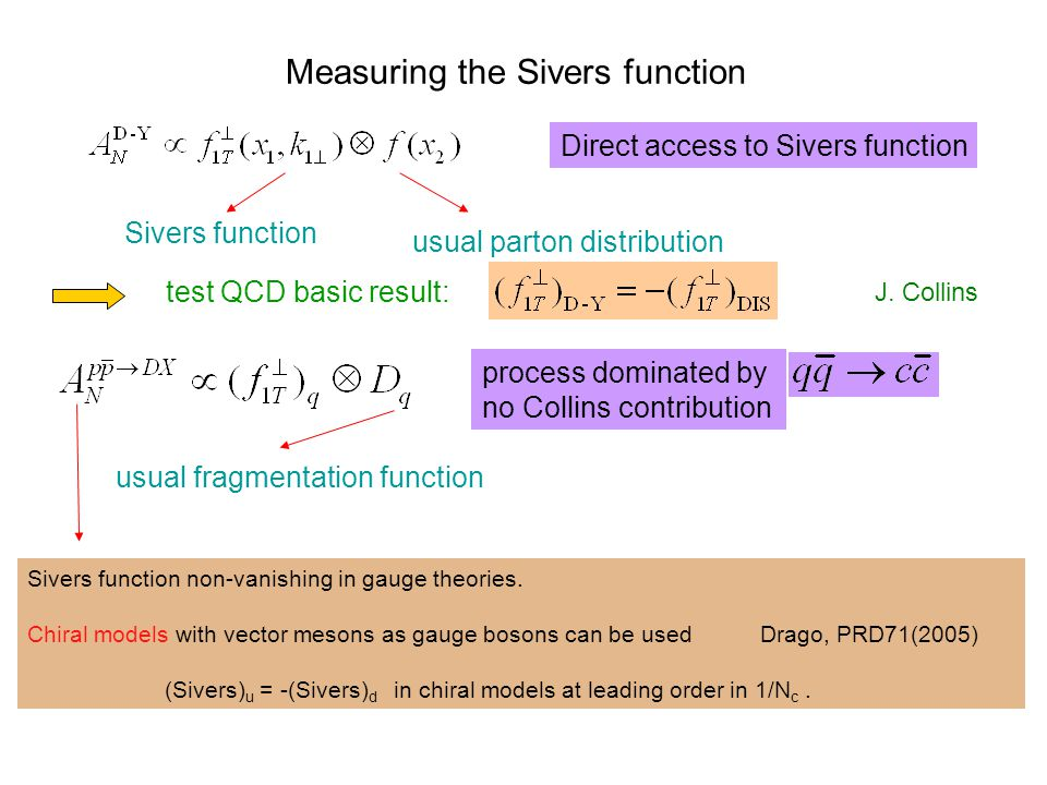 Sivers function usual parton distribution Direct access to Sivers function test QCD basic result: J.