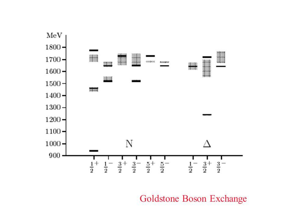 Goldstone Boson Exchange