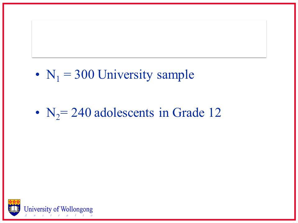 N 1 = 300 University sample N 2 = 240 adolescents in Grade 12