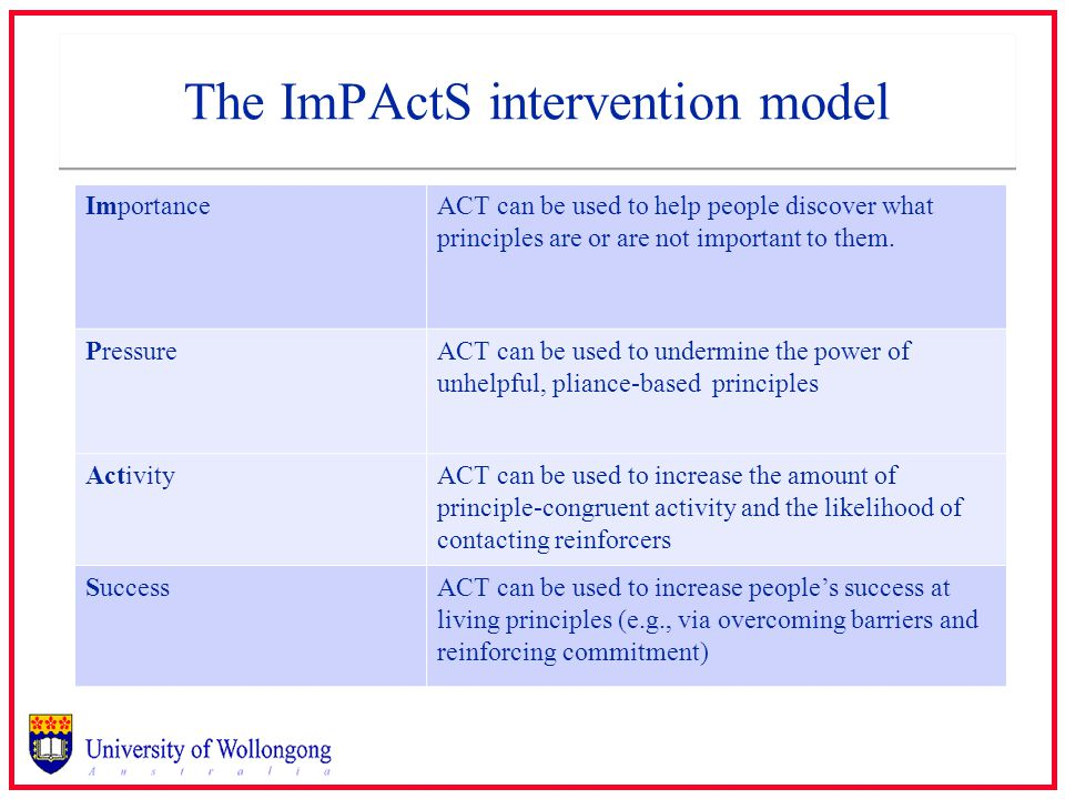 Using the SLP in ACT interventions