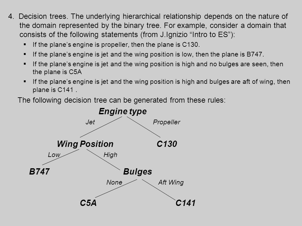 4. Decision trees. The underlying hierarchical relationship depends on the nature of the domain represented by the binary tree. For example, consider