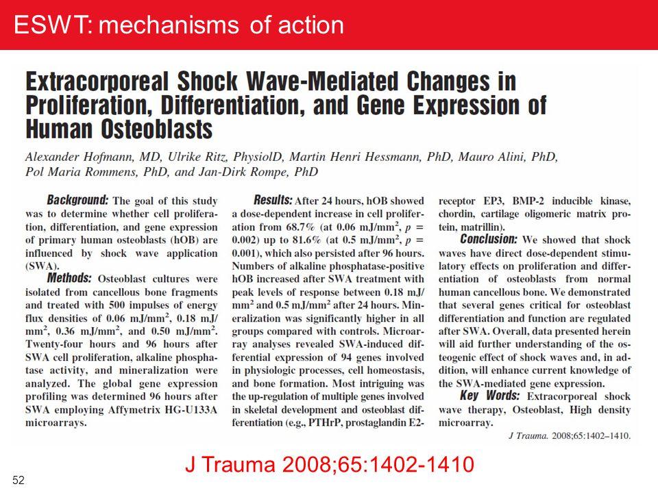 52 ESWT: mechanisms of action J Trauma 2008;65:1402-1410