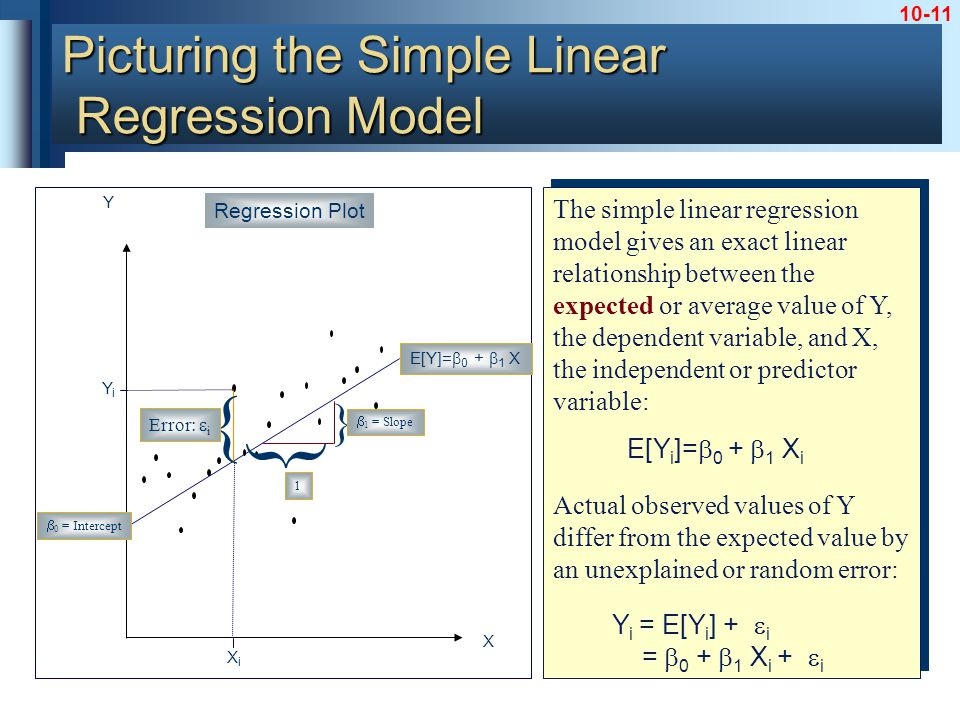 10-11 The simple linear regression model gives an exact linear relationship between the expected or average value of Y, the dependent variable, and X, the independent or predictor variable: E[Y i ]=  0 +  1 X i Actual observed values of Y differ from the expected value by an unexplained or random error: Y i = E[Y i ] +  i =  0 +  1 X i +  i The simple linear regression model gives an exact linear relationship between the expected or average value of Y, the dependent variable, and X, the independent or predictor variable: E[Y i ]=  0 +  1 X i Actual observed values of Y differ from the expected value by an unexplained or random error: Y i = E[Y i ] +  i =  0 +  1 X i +  i X Y E[Y]=  0 +  1 X XiXi } }  1 = Slope 1  0 = Intercept YiYi { Error:  i Regression Plot Picturing the Simple Linear Regression Model