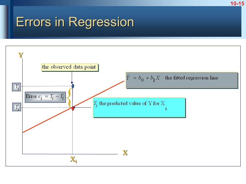 10-15. { Y X Errors in Regression XiXiXiXi