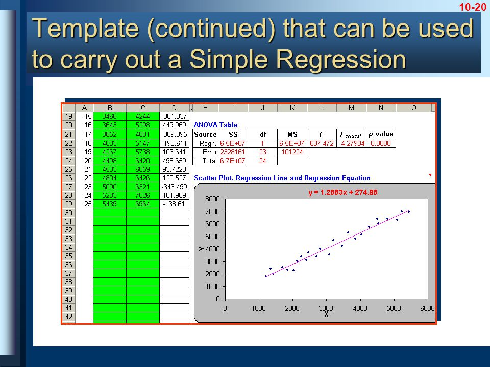 10-20 Template (continued) that can be used to carry out a Simple Regression