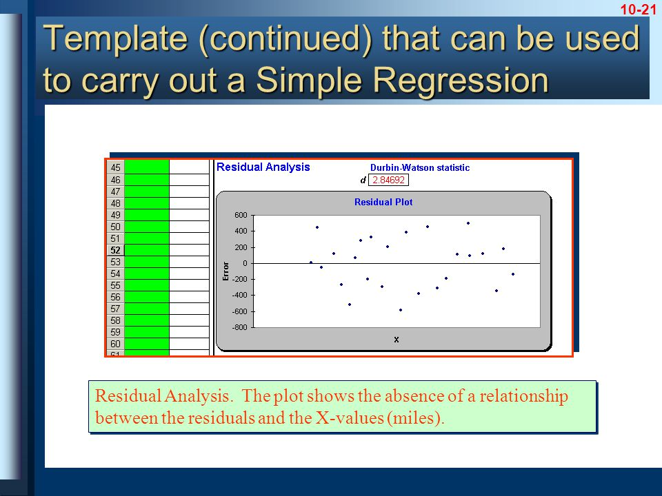 10-21 Template (continued) that can be used to carry out a Simple Regression Residual Analysis. The plot shows the absence of a relationship between t