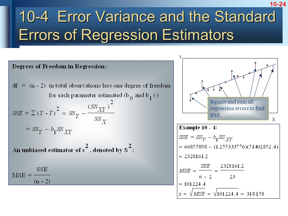 10-24 X Y Square and sum all regression errors to find SSE. 10-4 Error Variance and the Standard Errors of Regression Estimators