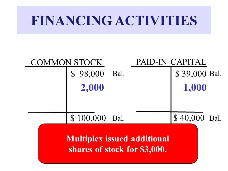 FINANCING ACTIVITIES Bal.
