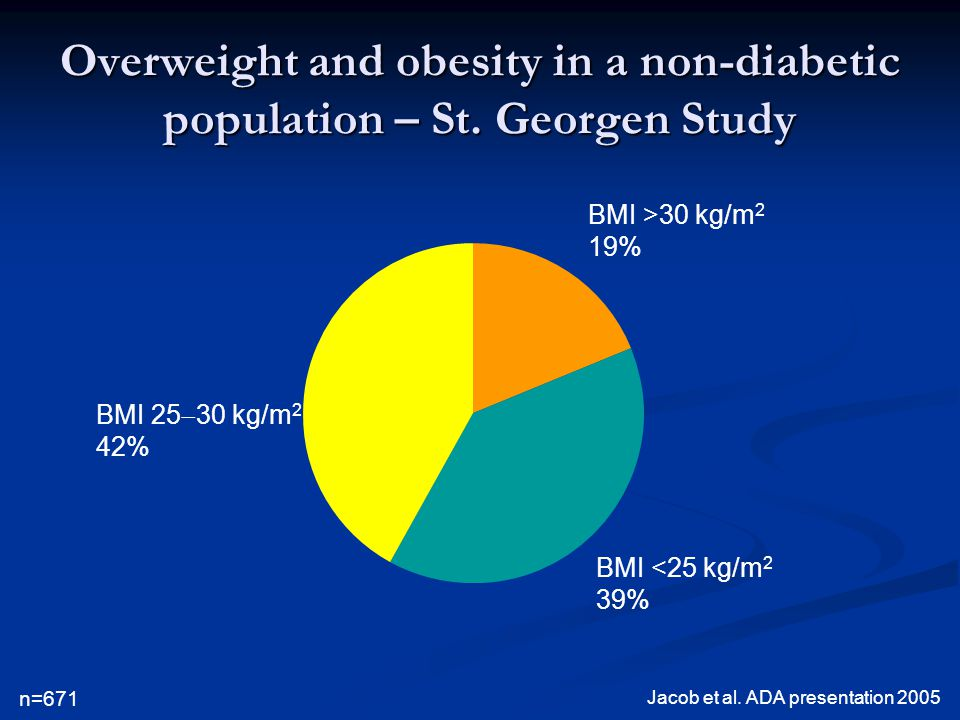 Overweight and obesity in a non-diabetic population – St.