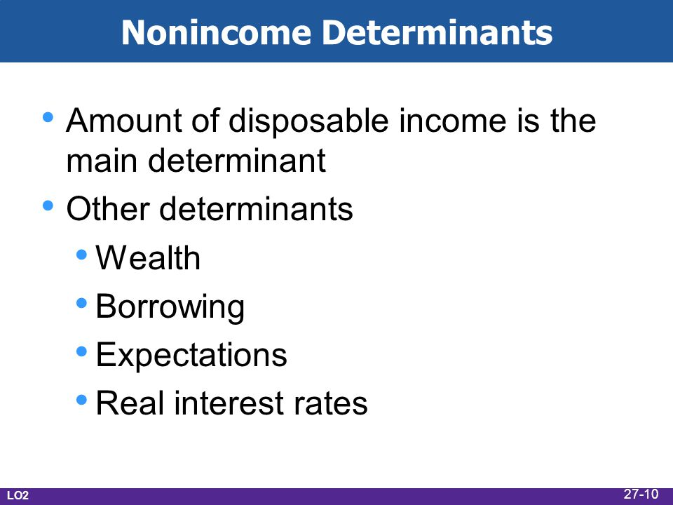 Nonincome Determinants Amount of disposable income is the main determinant Other determinants Wealth Borrowing Expectations Real interest rates LO2 27-10