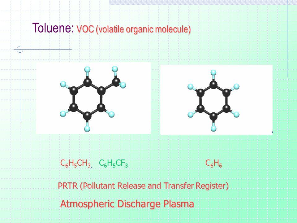 VOC (volatile organic molecule) Toluene: VOC (volatile organic molecule) C 6 H 5 CH 3, C 6 H 5 CF 3 C6H6C6H6 PRTR (Pollutant Release and Transfer Register) PRTR (Pollutant Release and Transfer Register) Atmospheric Discharge Plasma