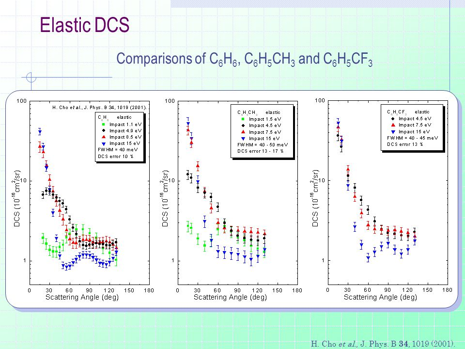 Elastic DCS Comparisons of C 6 H 6, C 6 H 5 CH 3 and C 6 H 5 CF 3 H.