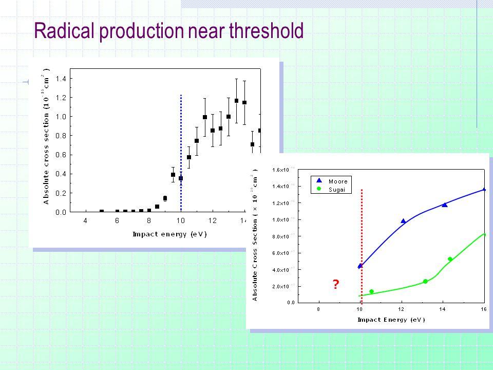 Radical production near threshold ?