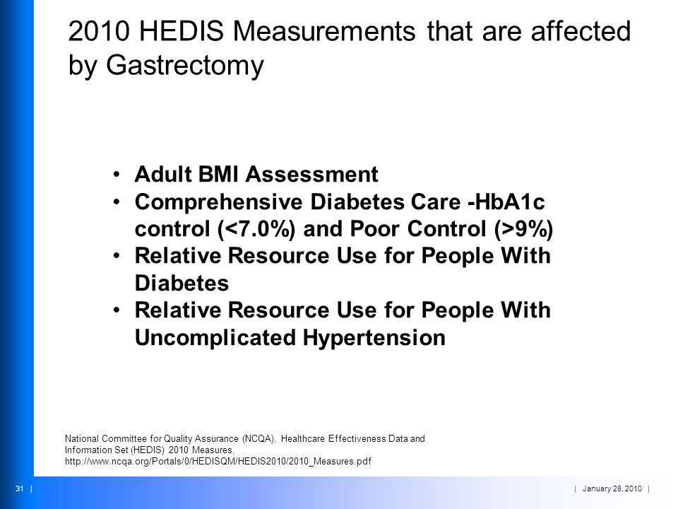 | January 28, 2010 | 31 | 2010 HEDIS Measurements that are affected by Gastrectomy Adult BMI Assessment Comprehensive Diabetes Care -HbA1c control ( 9