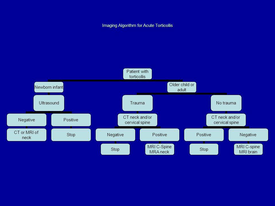 Imaging Algorithm for Acute Torticollis