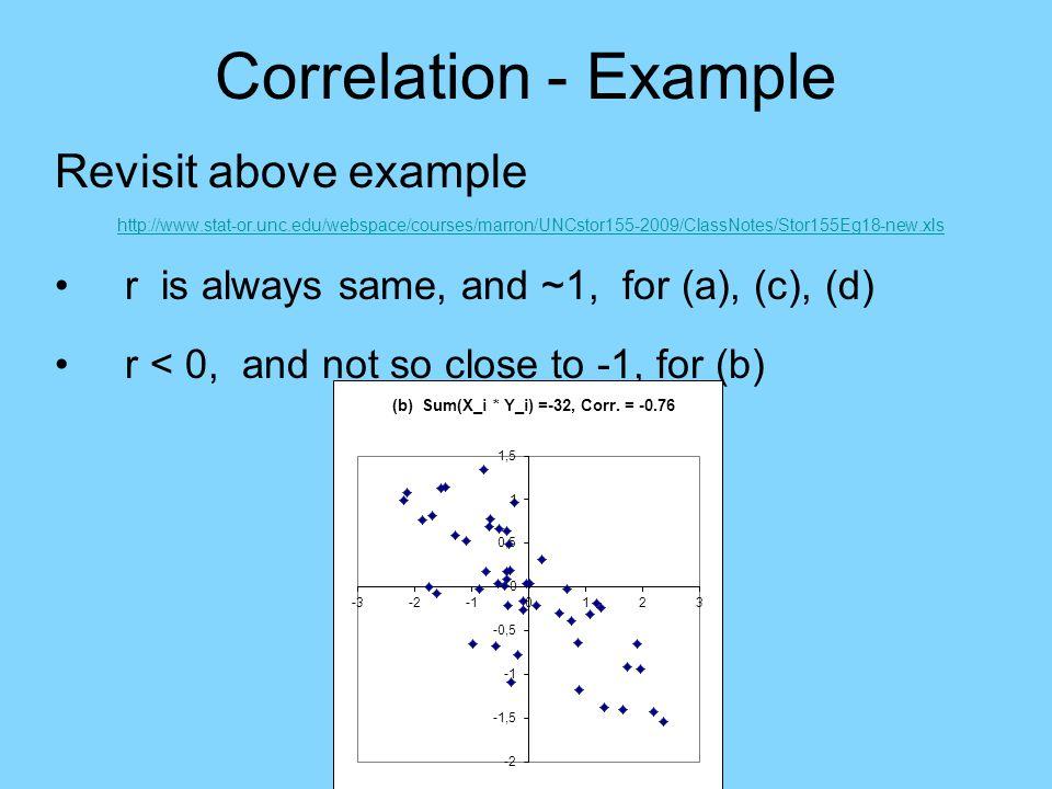 Correlation - Example Revisit Class Scores Example: http://www.stat-or.unc.edu/webspace/courses/marron/UNCstor155-2009/ClassNotes/Stor155Eg16.xls Final Exam vs.