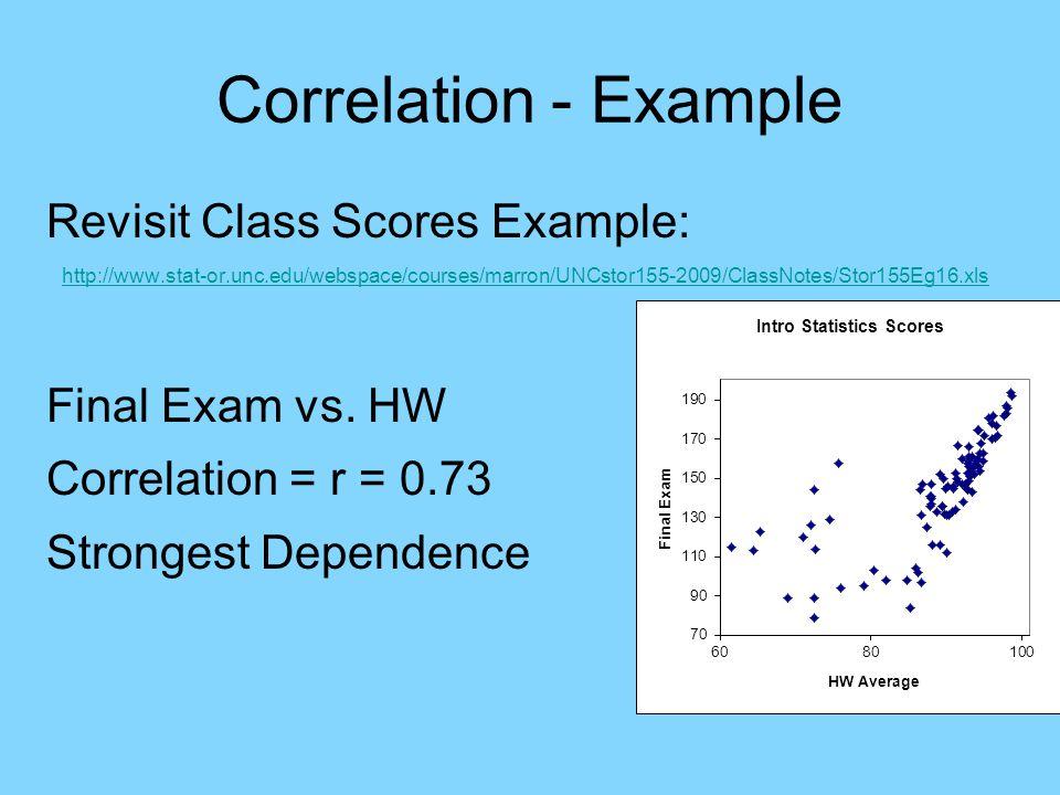 Correlation - Example Revisit Class Scores Example: http://www.stat-or.unc.edu/webspace/courses/marron/UNCstor155-2009/ClassNotes/Stor155Eg16.xls MT1 vs.