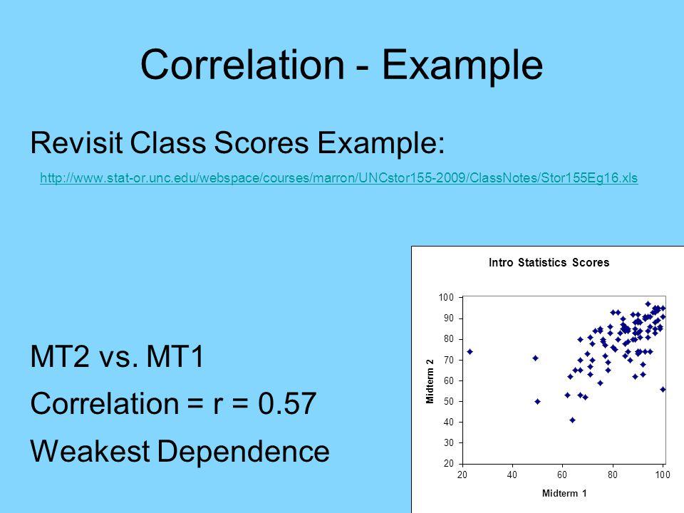 Correlation - Example Revisit Class Scores Example: http://www.stat-or.unc.edu/webspace/courses/marron/UNCstor155-2009/ClassNotes/Stor155Eg16.xls r is always > 0 (makes sense, since all trend upwards)